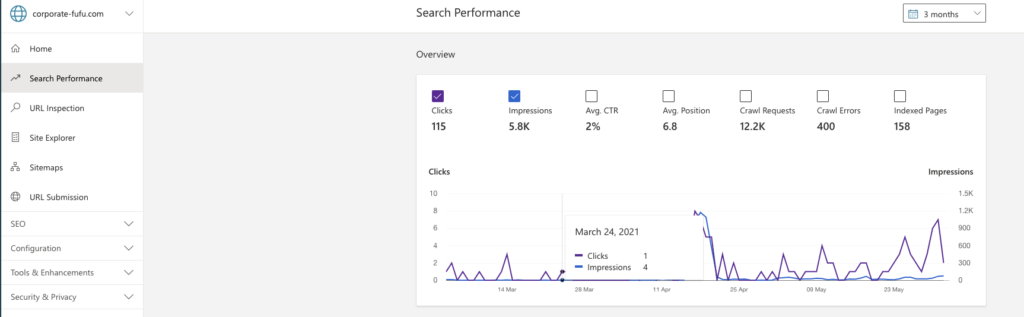 Bing Webmaster Toolsパフォーマンス